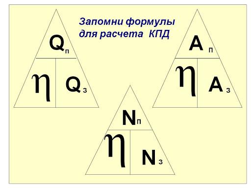 Формулы расчета КПД.