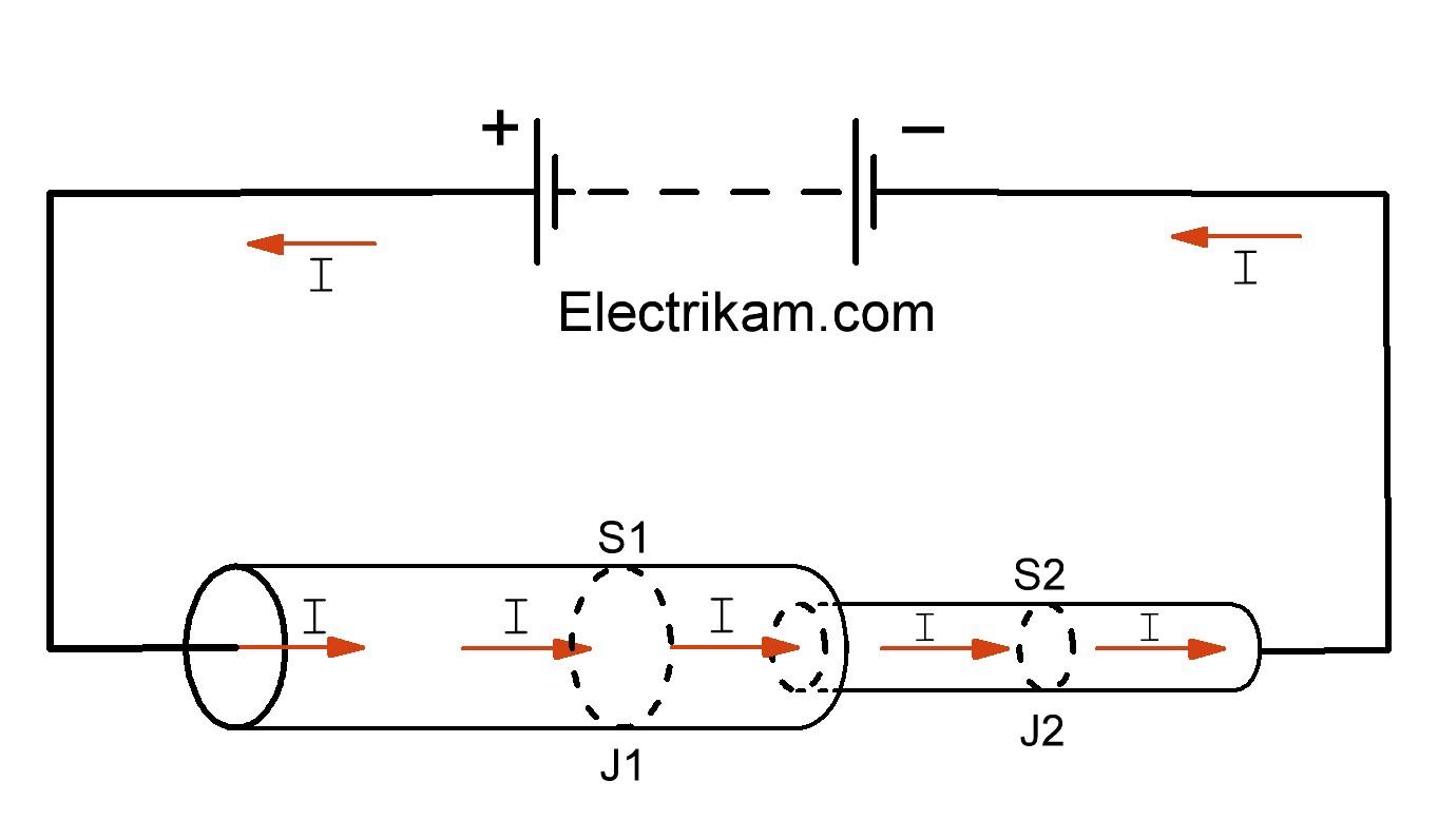 Плотность тока в проводниках с различными сечениями.