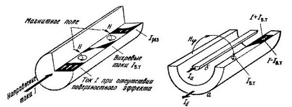 Неравномерное распределение электротока по проводнику