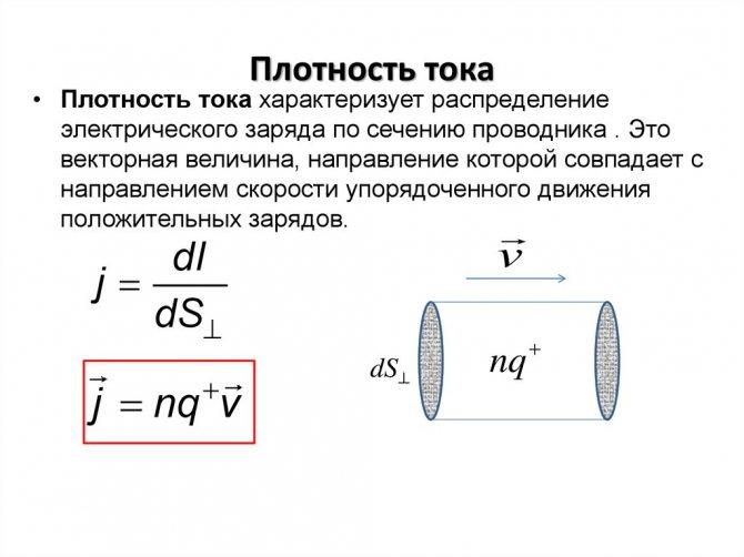 плотность тока