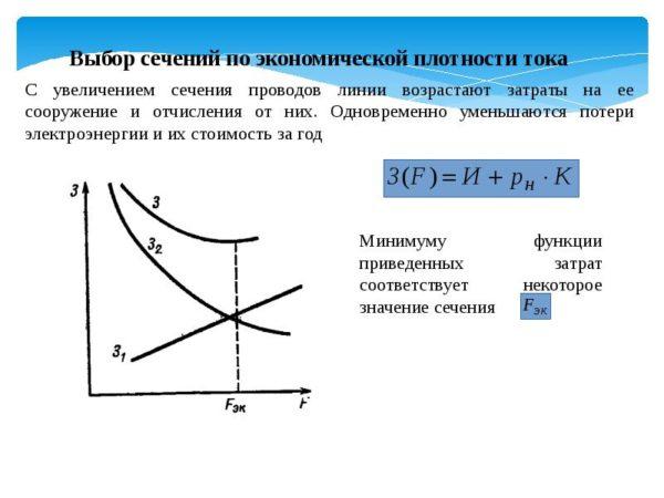Что такое плотность тока?