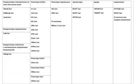 Список деталей металлоискателя пират